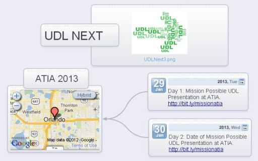 An example of a graphic organizing web made using Spiderscribe.net. Features UDL Next logo, small google maps picture of Orlando Florida, and two text bubbles with links to presenation information about ATIA 2013