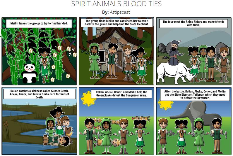 StoryBoardThat example