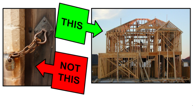 Picture of a lock with a red arrow that reads not this and a picture of a house under construction with a green arrow that reads this
